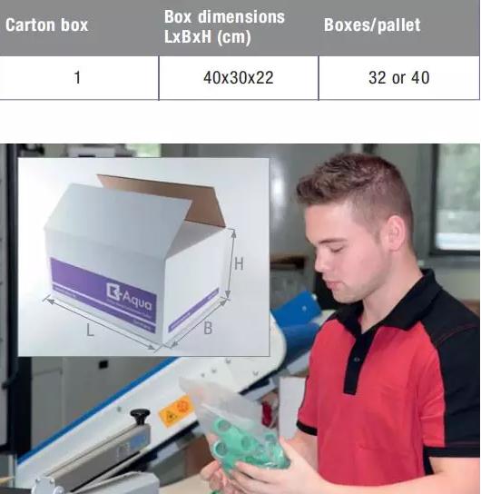 德国贝肯产品包装规范